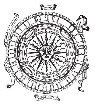Ancient Calendars, What Did They Mean? How Were They Used