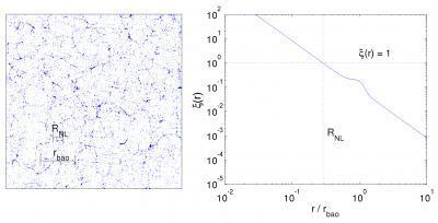 Scientists model physics of a key dark-energy probe