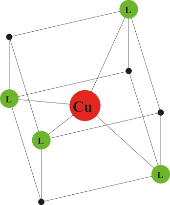 Figure 2. In its tetrahedral complexes, Cu(I) forms bonds to four ligands (L) with a dihedral angle of ca 109.5°.