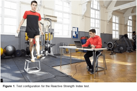 Figure 1 - Test configuration for the Reactive Strength Index