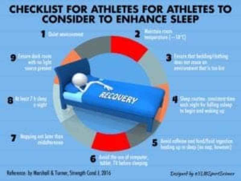 Checklist for athletes to consider to enhance sleep