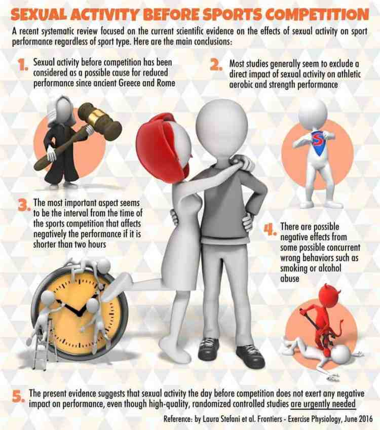 sexual-activity-the-day-before-competition