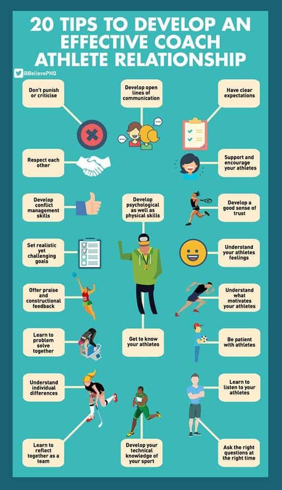 athlete coach relationship sport