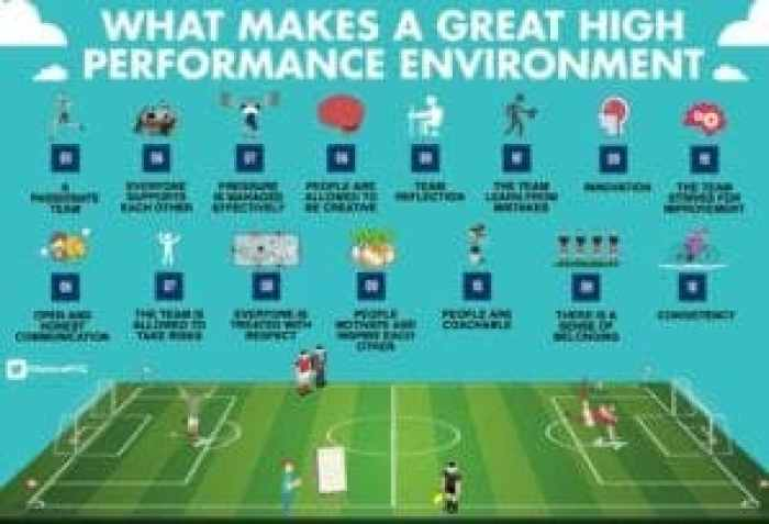 what-makes-a-great-high-performance-environment