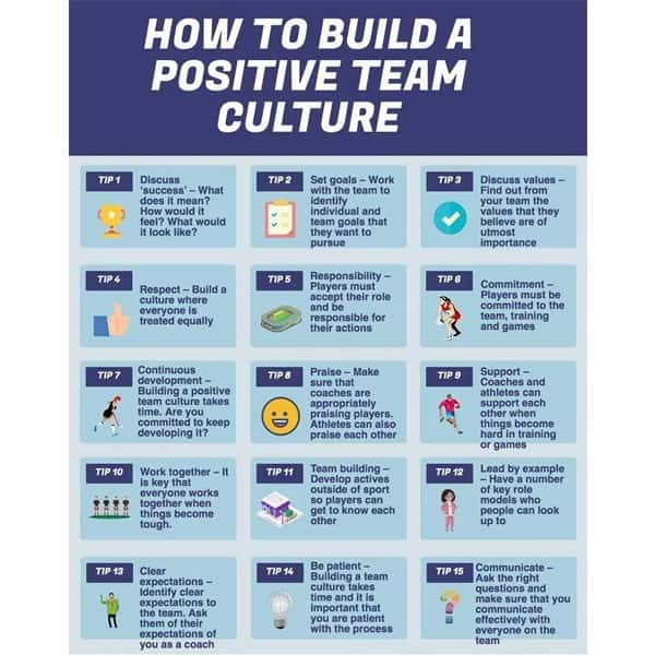 How to Build a Positive Team Culture Preview Image