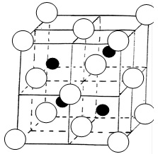 Lattice Structures, how to identify number of Spheres in