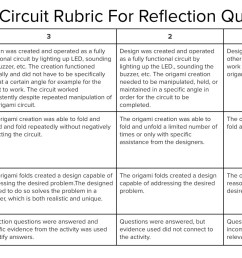 rubric for hack a solar circuit [ 1500 x 840 Pixel ]