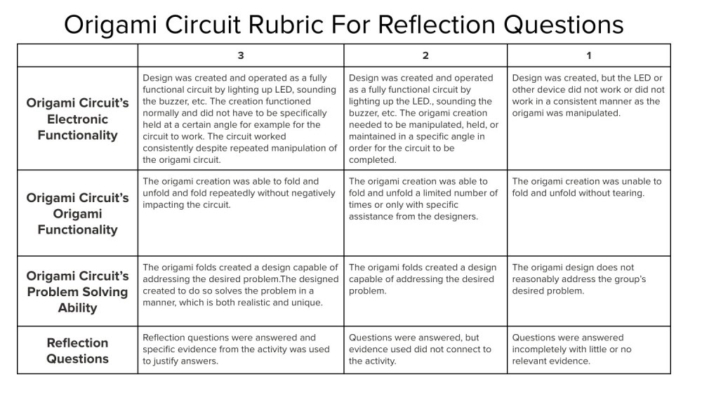 medium resolution of rubric for hack a solar circuit