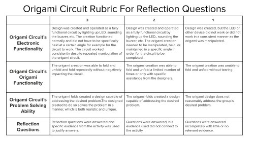 small resolution of rubric for hack a solar circuit