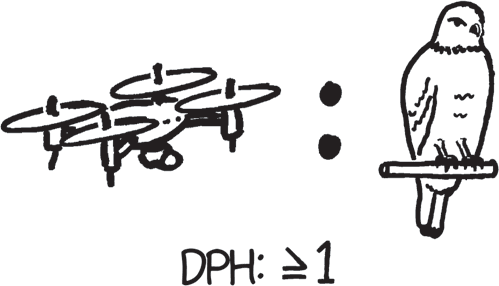 a comic drawn drone on the left with a ratio sign in the middle and on the right an illustration of a bird. under is written