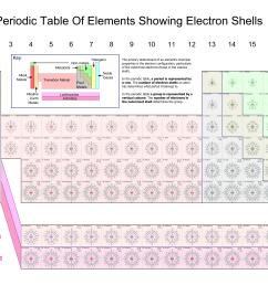 wikimedia energy levels table [ 4213 x 2980 Pixel ]