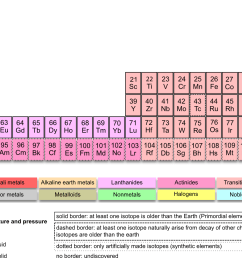 long form periodic table [ 2000 x 970 Pixel ]