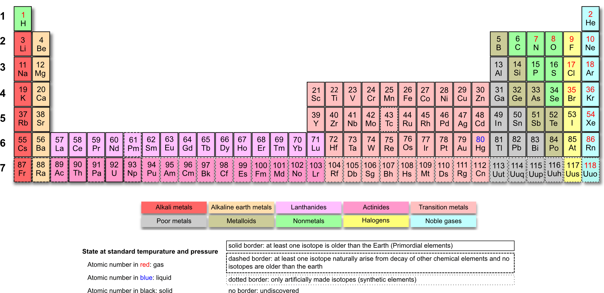 hight resolution of long form periodic table