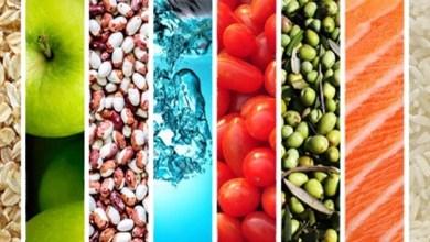 Photo of I 3 principi fondamentali per una corretta alimentazione.