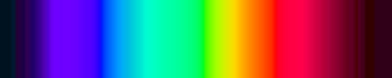This picture shows the colors in the visible spectrum. Human's eyes can see light in this range but we are unable to see other light such as infra-red and UV without the aid of scientific equipment.