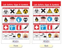 W94-4621 Safety Symbols & Labels Bulletin Board Chart