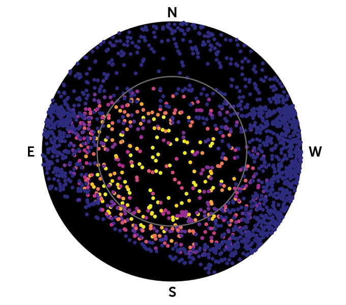 simulation showing number and brightness of satellites visible from Canada at midnight on the June solstice in the future