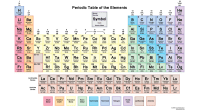 What's New at Science Notes - Periodic Tables and More ...