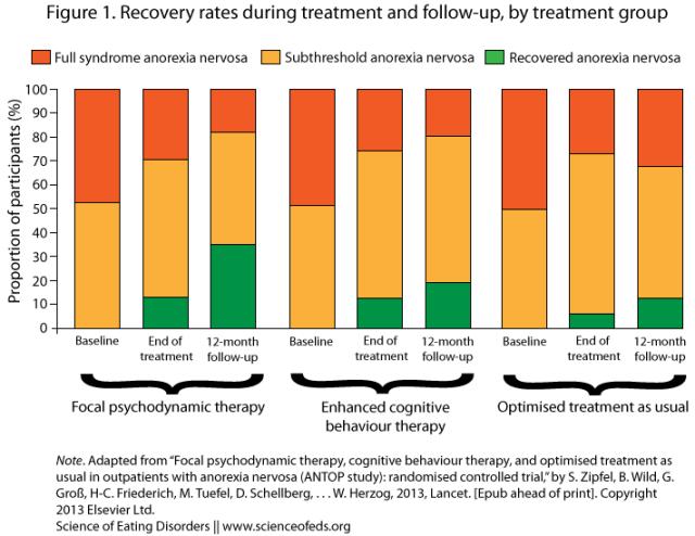 Lipfel  et al. 2013 - Figure 1