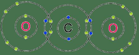 Covalent Bonding #2