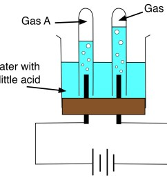 water hardness and treatment the diagram shows the electrolysis of water which one of the following [ 1312 x 1192 Pixel ]