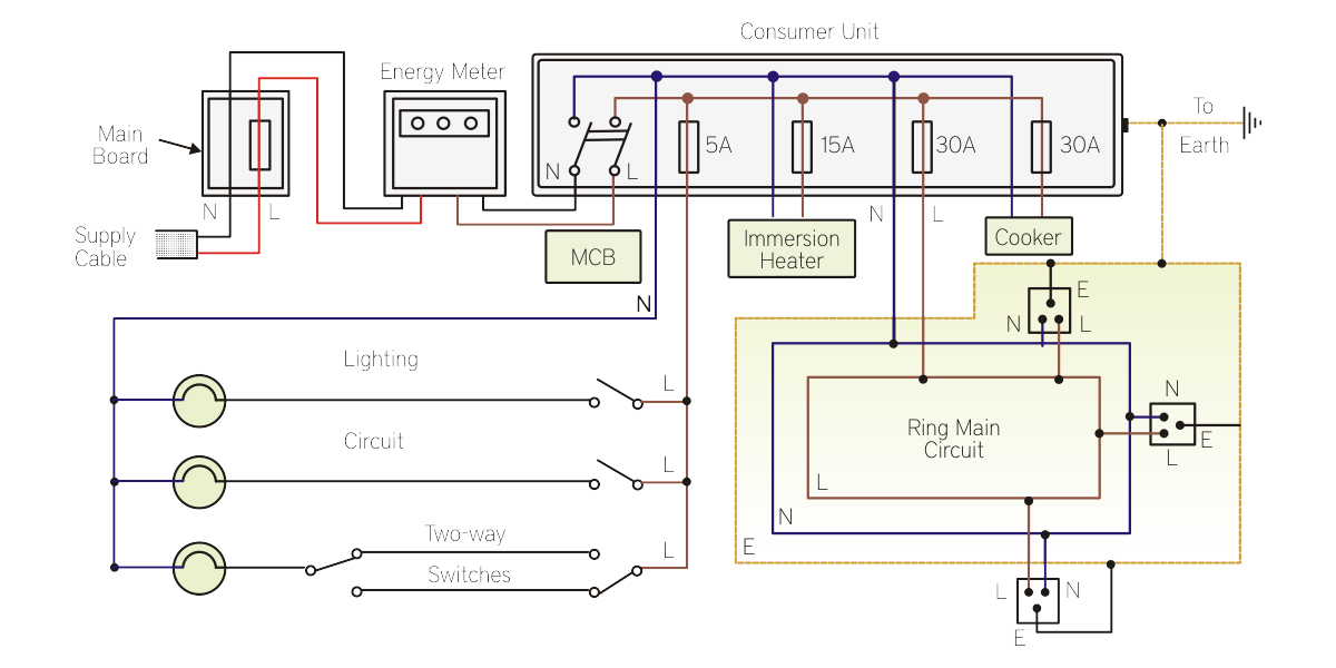 House Lighting Wiring Diagram Australia Learn The Basics Of Home Electrical System Scientech Blog