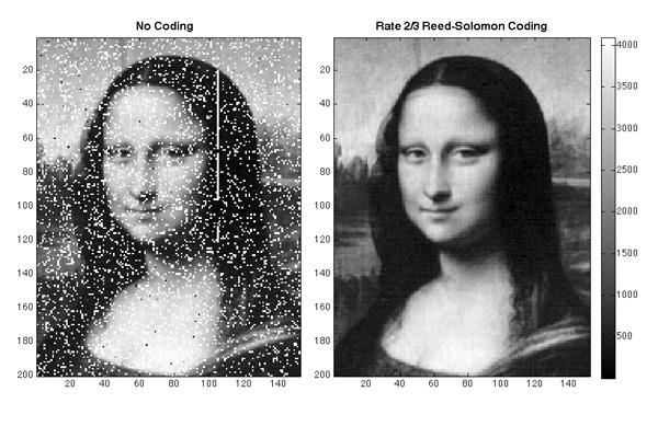 Het ontvangen kiekje (links) en het opgepoetste kiekje (rechts). Foto's: Xiaoli Sun / NASA Goddard.