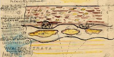 Dawson maakte deze schets van het stukje grond waarin de resten van Piltdown Man gevonden zouden zijn. Afbeelding: via Natural History Museum.