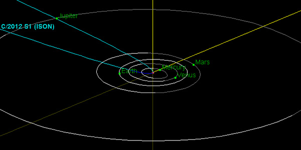 De baan die de komeet straks gaat volgen. Afbeelding: NASA / JPL-Caltech.