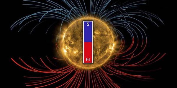 magnetisch veld