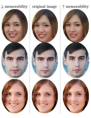 In het midden de oorspronkelijke foto. Links de foto die moeilijk te onthouden is. Rechts de foto die we een stuk gemakkelijker onthouden. Afbeelding afkomstig uit het paper 'Modifying the Memorability of Face Photographs'.