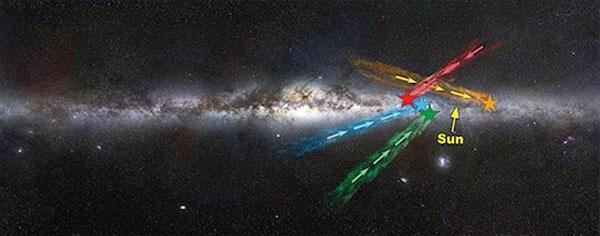 Zijaanzicht van onze Melkweg met de hogesnelheidssterren.