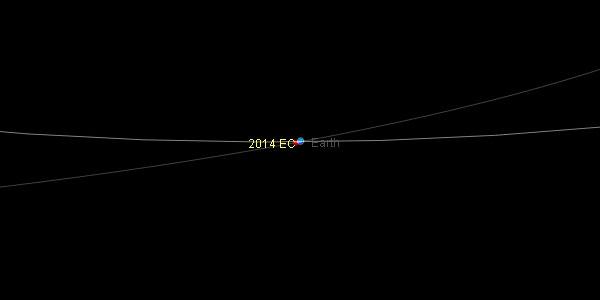 2014ec