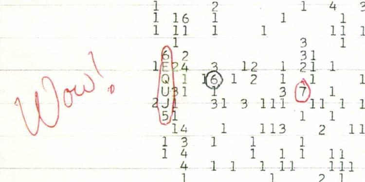 Het eenmalig waargenomen 'Wow-signaal'. Afbeelding: via Wikimedia Commons.