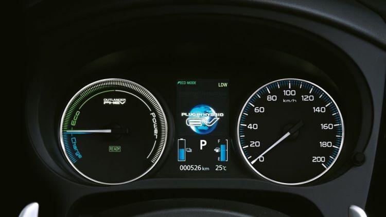 Energiemeter_Innovatie_Mitsubishi Outlander PHEV