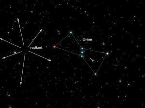 Wil je de meteoren spotten? Kijk in de richting van het sterrenbeeld Orion.