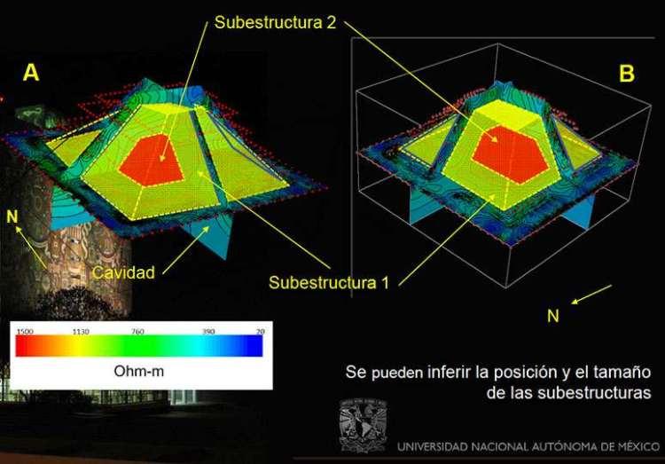 In geel is de tweede piramide aangegeven die al in de jaren dertig van de vorige eeuw is ontdekt. In rood de derde piramide waarvan het bestaan tot voor kort onbekend was. Afbeelding: UNAM.