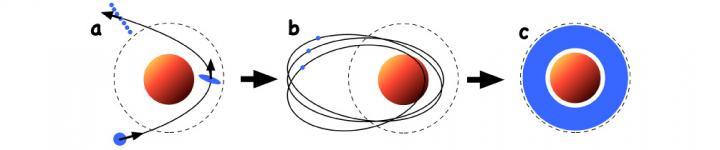 Een schematische weergave van het ontstaan van de ringen rond Saturnus. Afbeelding: Kobe University.
