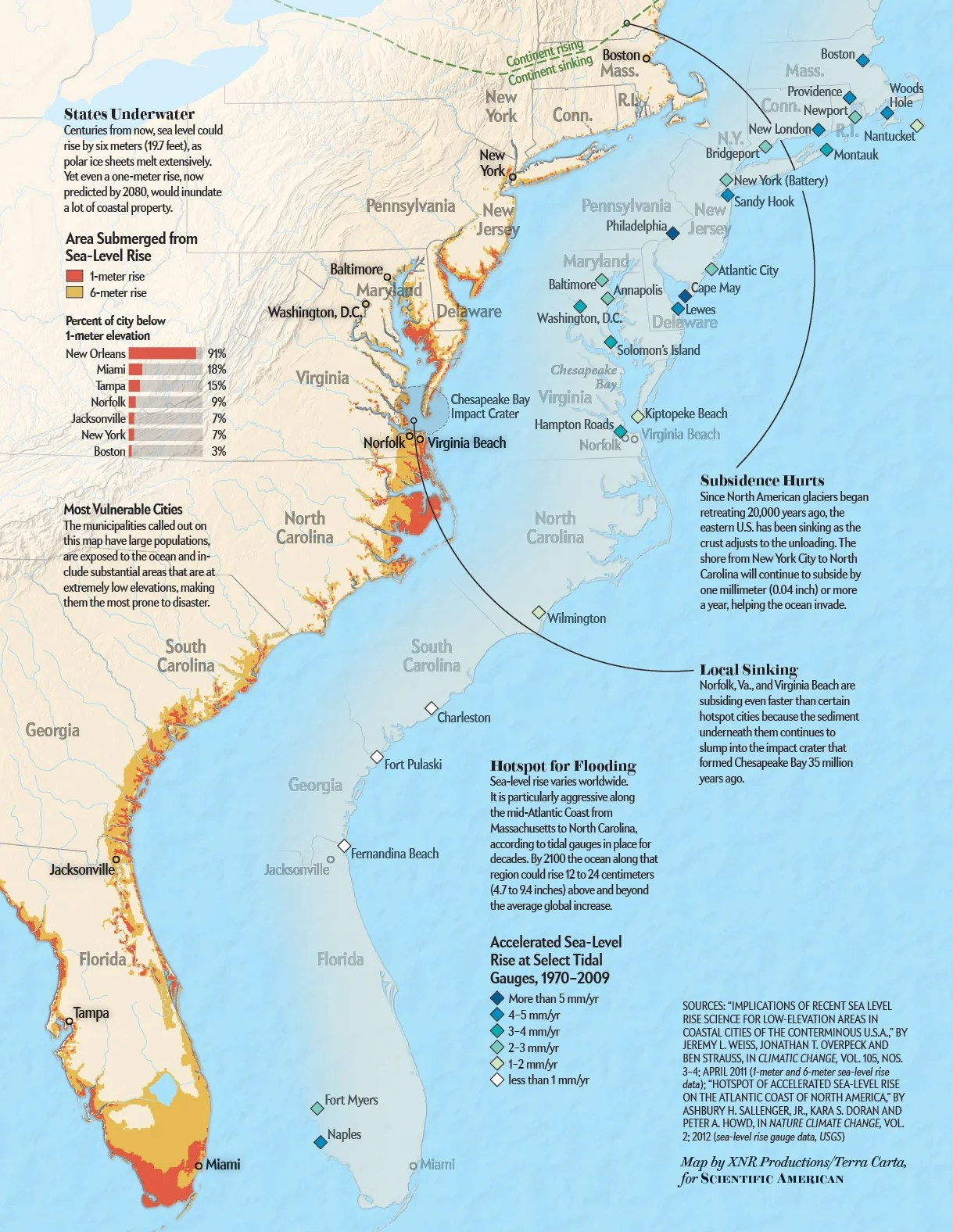 The East Coast Is Extremely Vulnerable To Hurricane