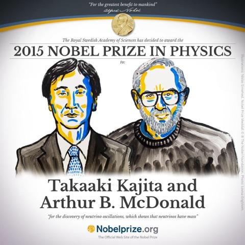 Nobel 2015 per la fisica: le oscillazioni di neutrino