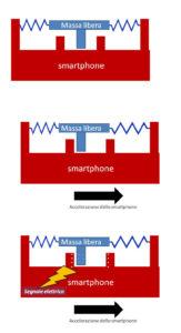 smart3figs
