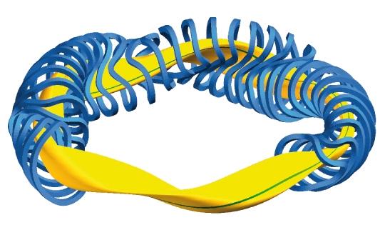 """Vista schematica di uno Stellarator: in blu, le bobine superconduttrici che generano il campo magnetico (si notino le forme bislacche), in giallo il """"nastro"""" di plasma che puo essere contenuto. Il diametro della ciambella, per un reattore in grado di produrre una significativa quantità di energia, è di una decina di metri almeno. Immagine da wikimedia."""
