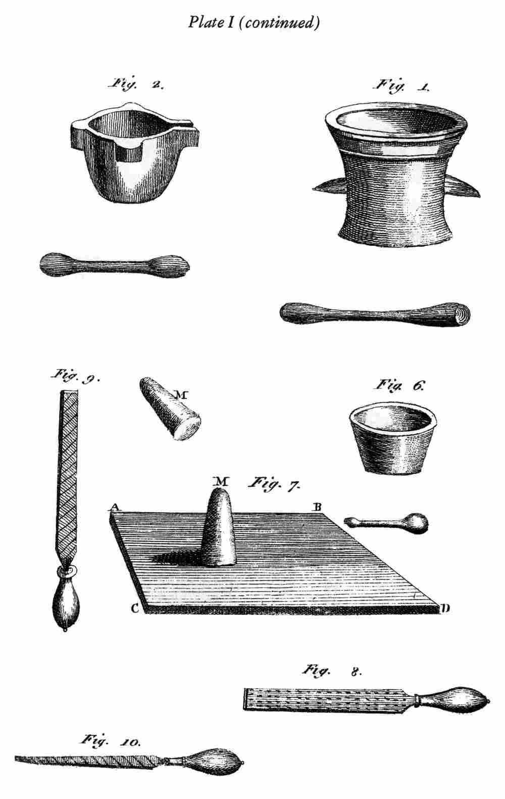 Elements of Chemistry, Antoine Lavoisier