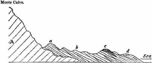 A Manual of Elementary Geology, Charles Lyell