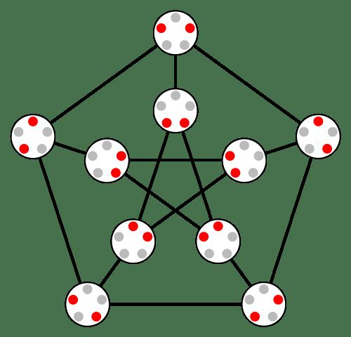 Petersen graph