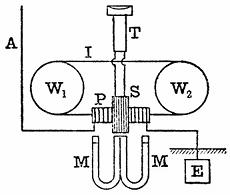 Hertzian Wave Wireless Telegraphy, John Ambrose Fleming