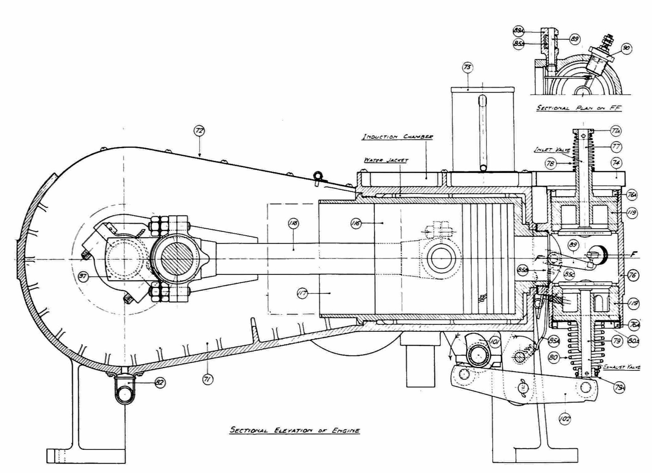 The Wright Brothers Engines And Their Design Leonard S