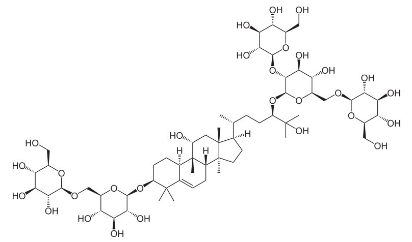 Chemical Structure of Sugar Substitutes and Artificial