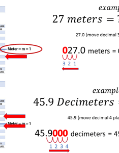 Converting length measurements with the metric system also scientist cindy rh scientistcindy
