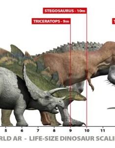 Jurassic world dinosaur size chart  rex vs indominus velociraptor also rh scified